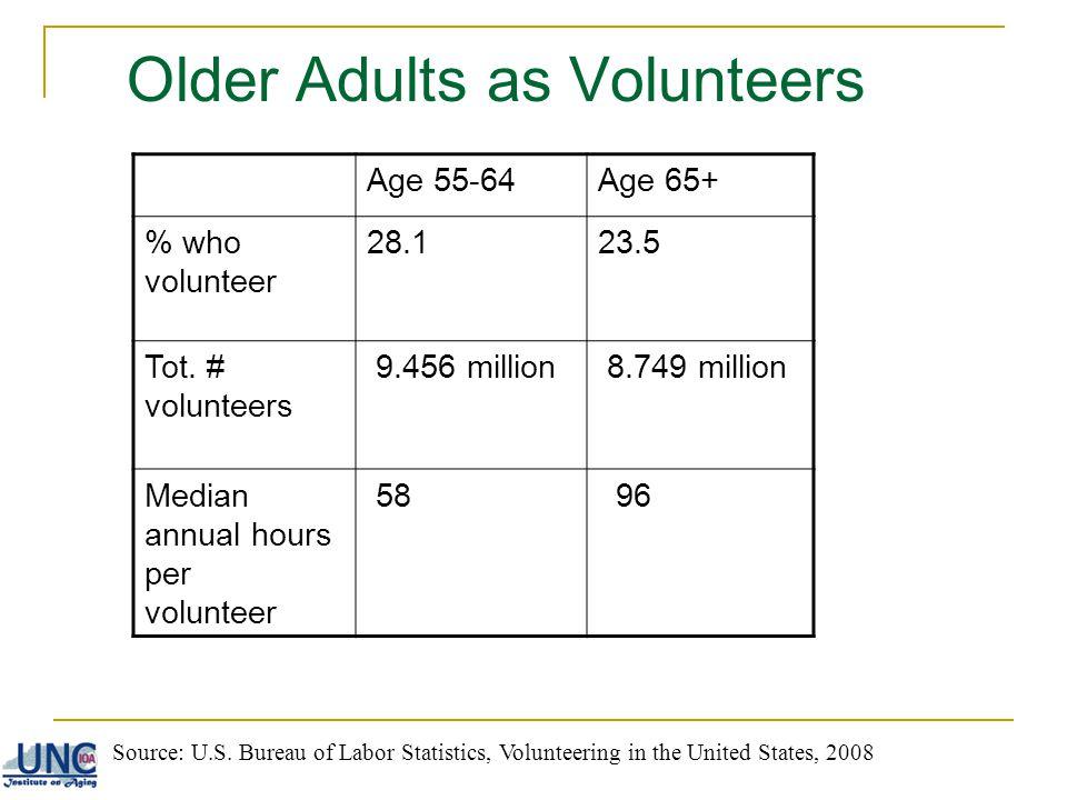 Older Adults as Volunteers