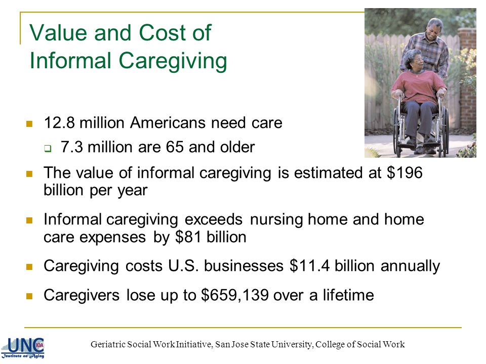 Value and Cost of Informal Caregiving