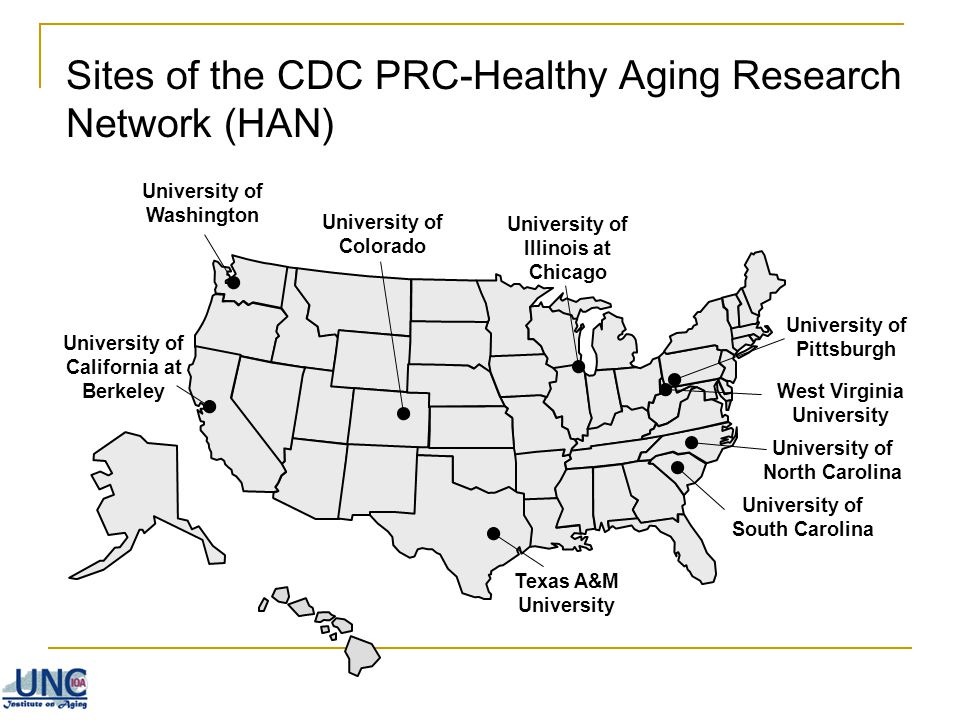 Sites of the CDC PRC-Healthy Aging Research Network (HAN)
