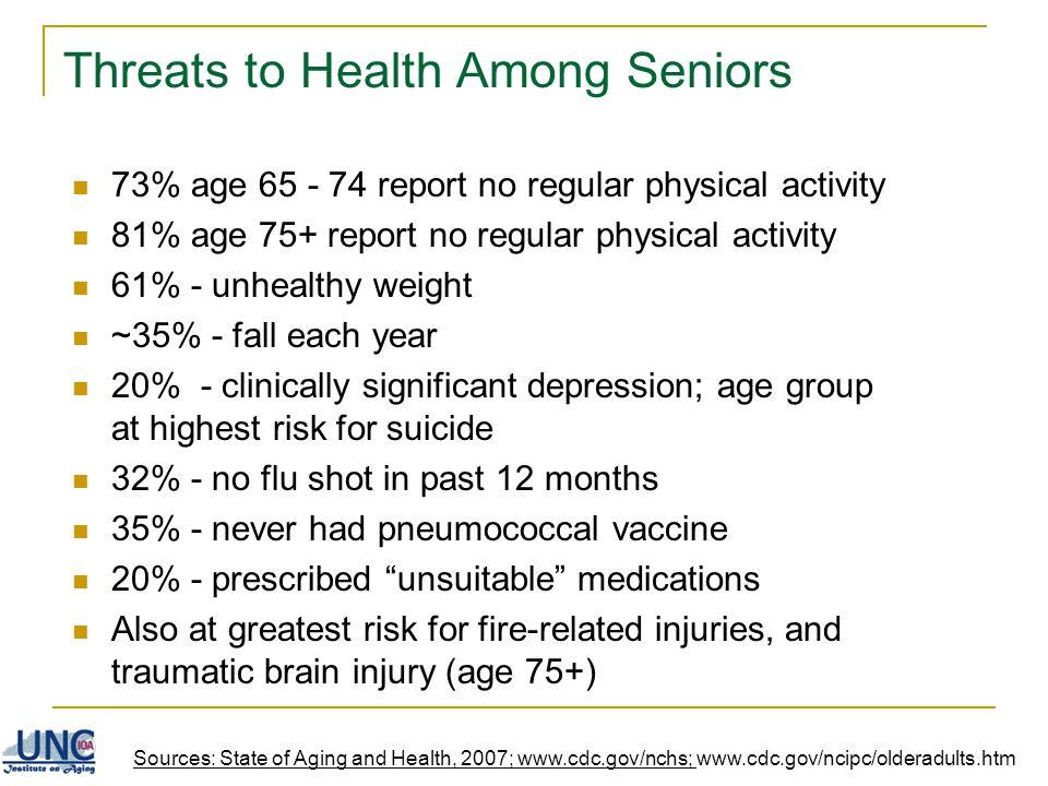 Threats to Health Among Seniors