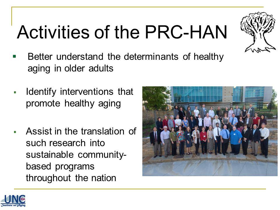 Activities of the PRC-HAN
