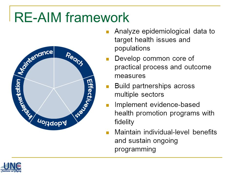RE-AIM framework Analyze epidemiological data to target health issues and populations. Develop common core of practical process and outcome measures.
