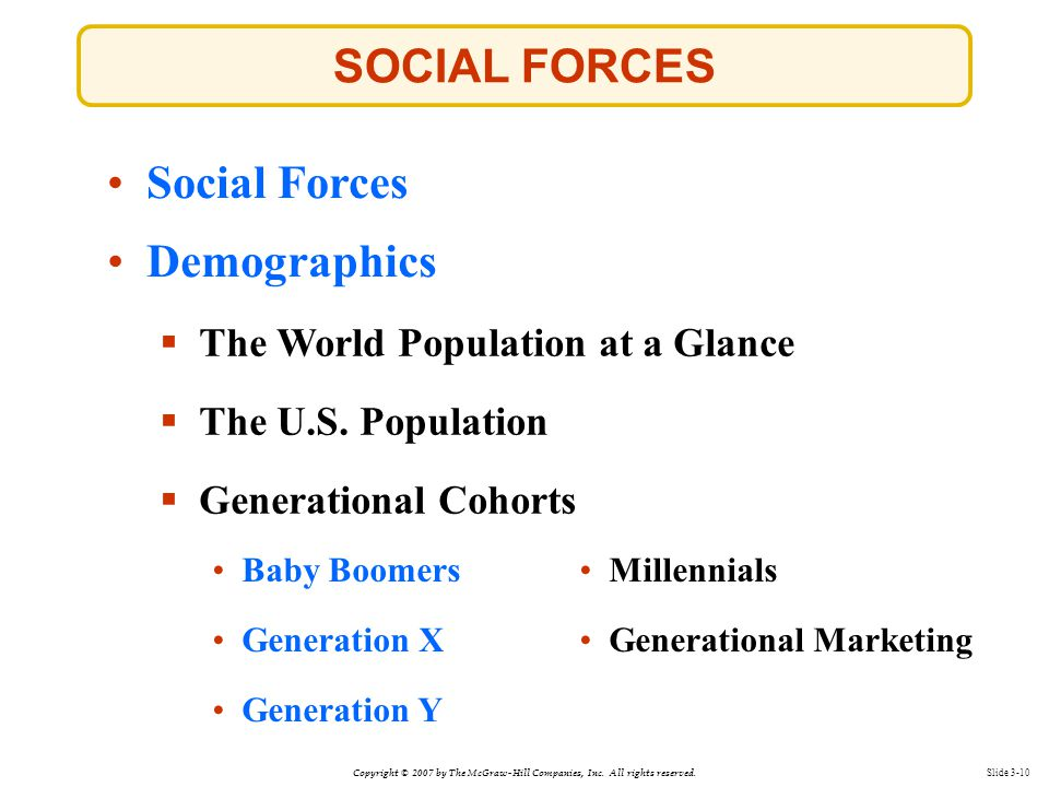 SOCIAL FORCES Social Forces Demographics