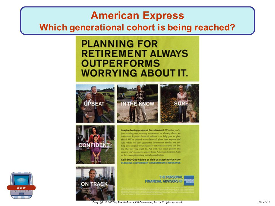American Express Which generational cohort is being reached