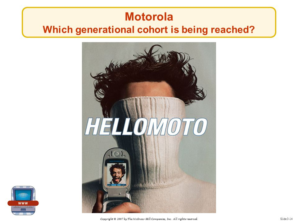 Motorola Which generational cohort is being reached
