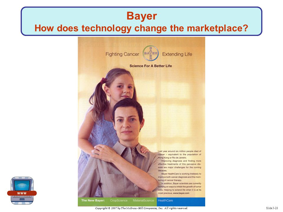 Bayer How does technology change the marketplace