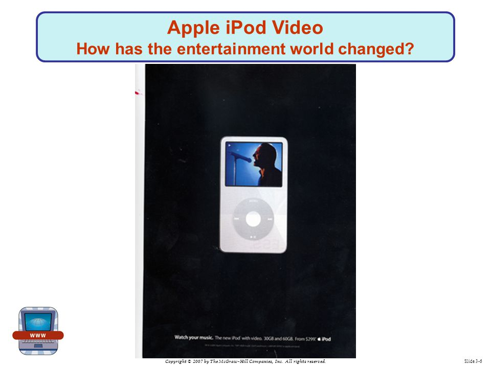 Apple iPod Video How has the entertainment world changed