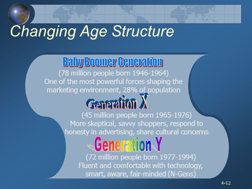 Changing Age Structure