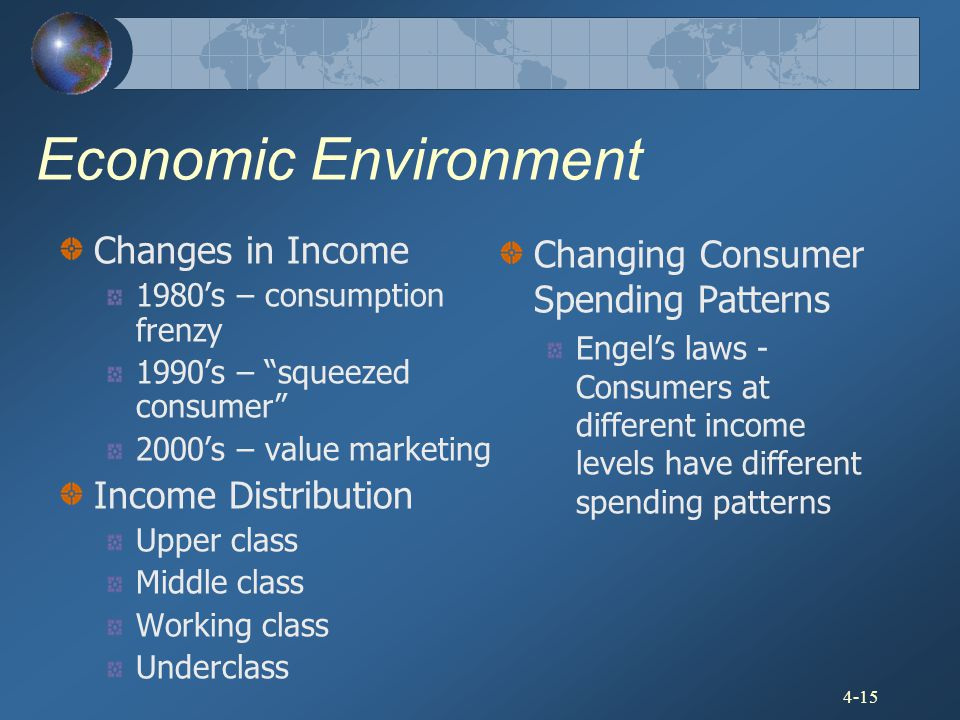 Economic Environment Changes in Income Income Distribution