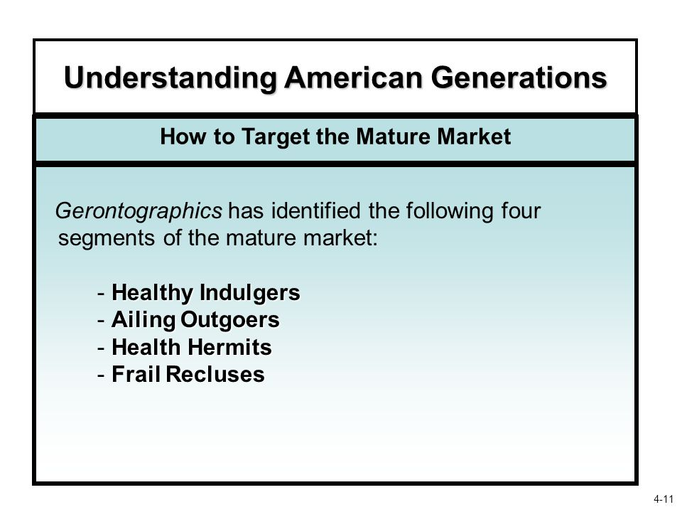 Understanding American Generations How to Target the Mature Market