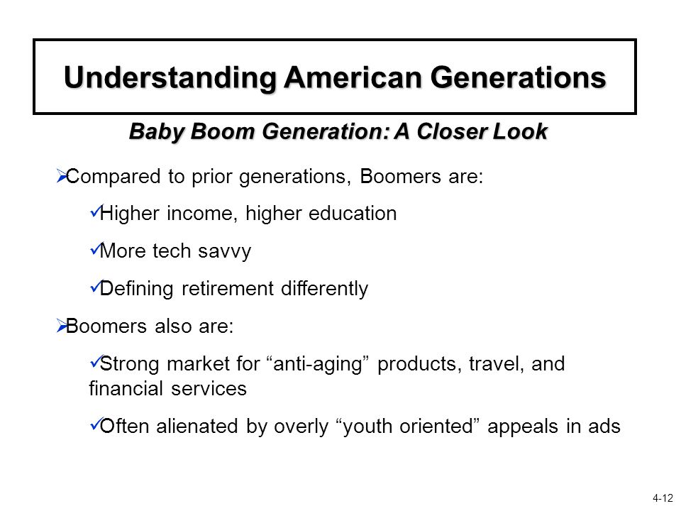Understanding American Generations Baby Boom Generation: A Closer Look