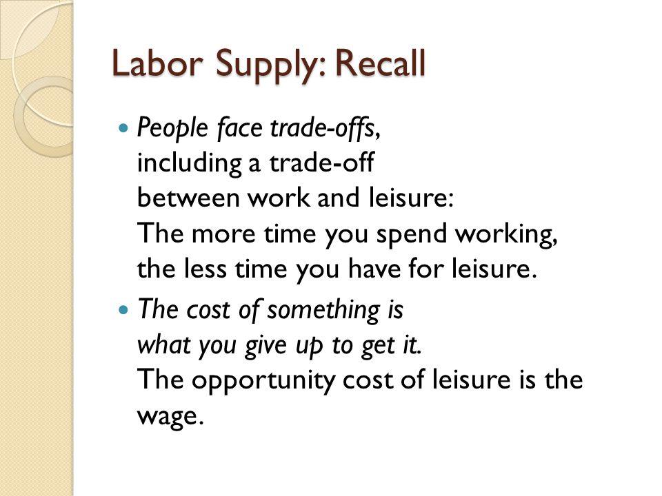 Labor Supply: Recall