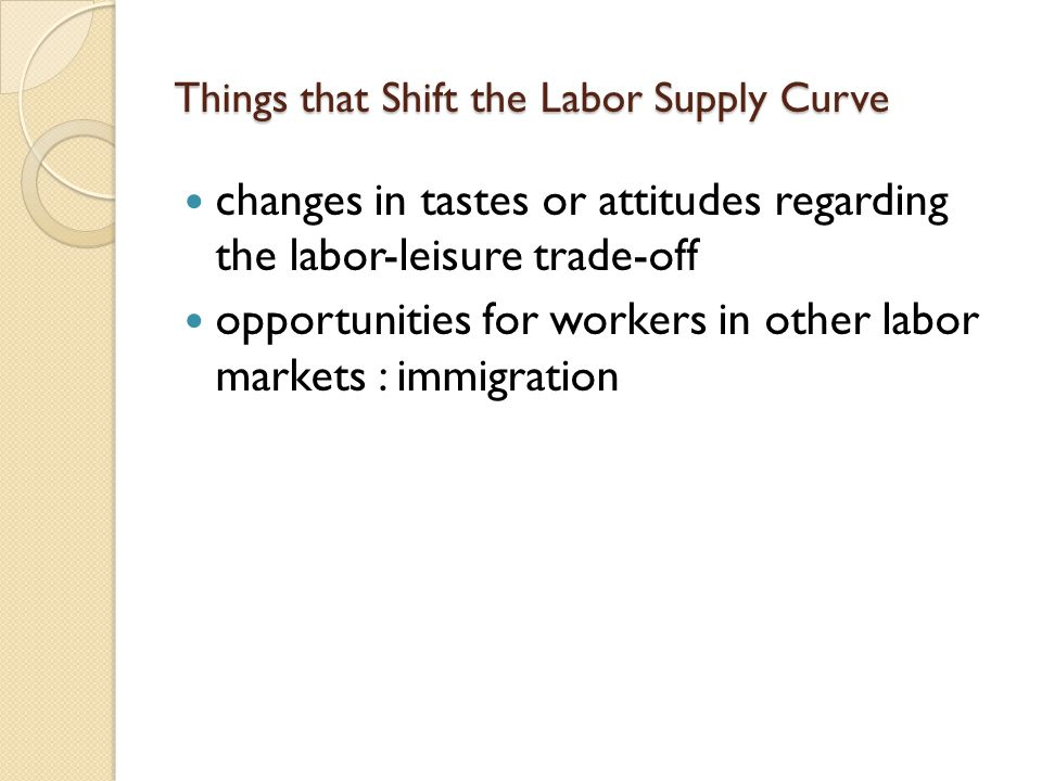 Things that Shift the Labor Supply Curve