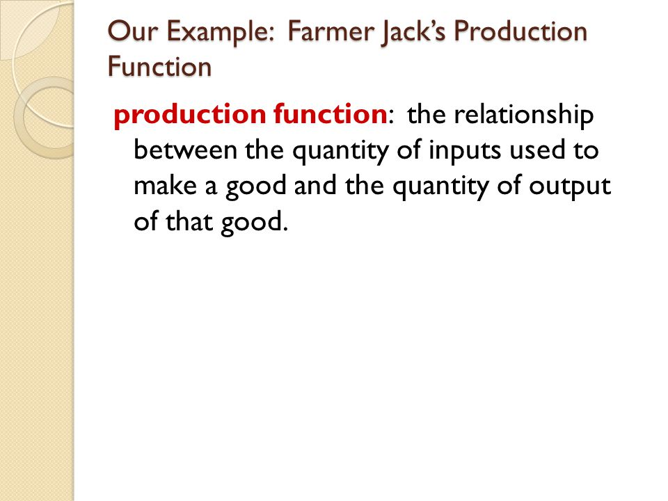 Our Example: Farmer Jack's Production Function