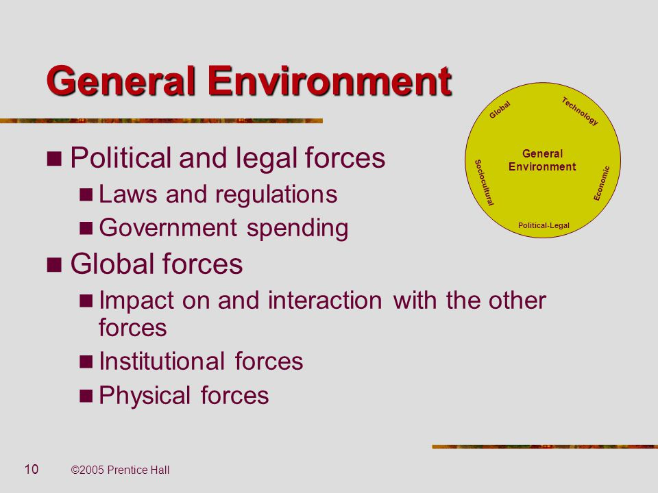 General Environment Political and legal forces Global forces