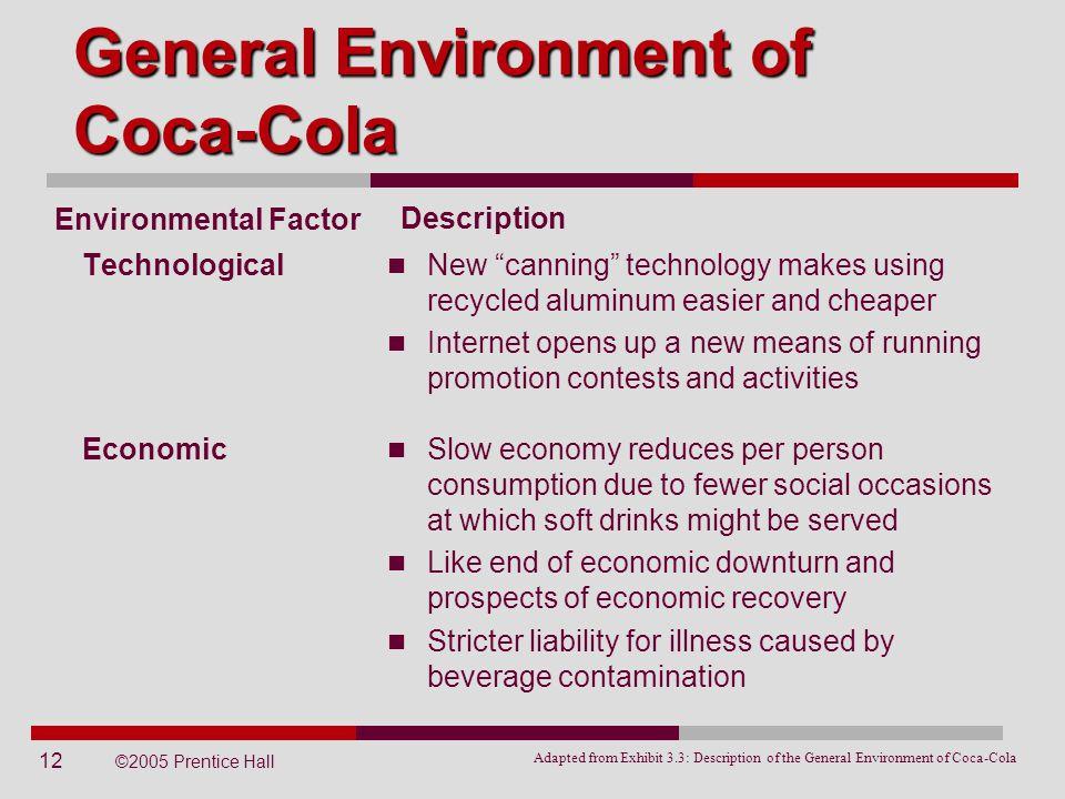 General Environment of Coca-Cola