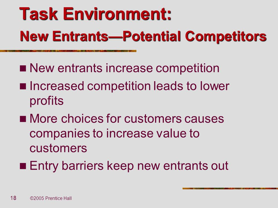 Task Environment: New Entrants—Potential Competitors