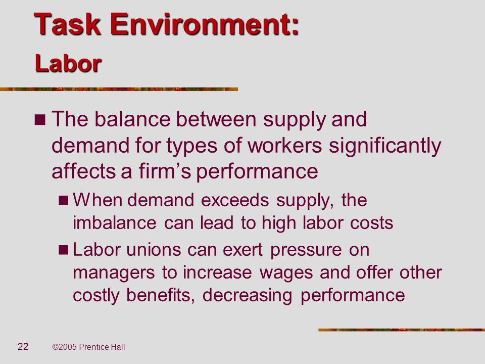 Task Environment: Labor
