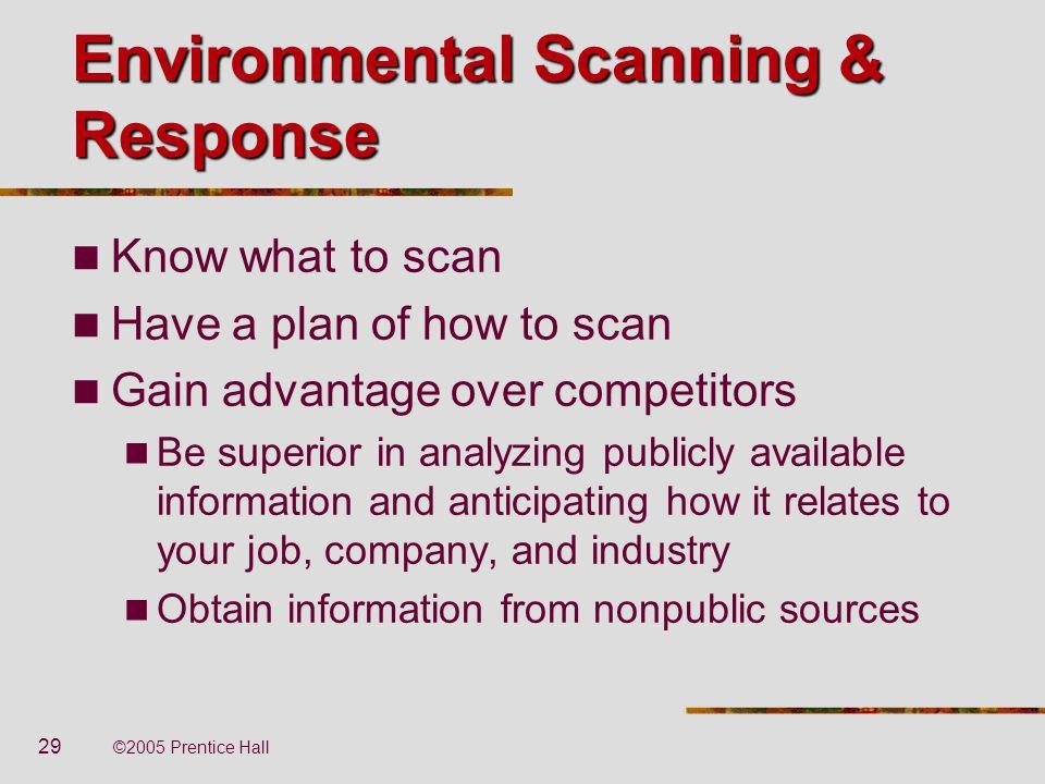 Environmental Scanning & Response