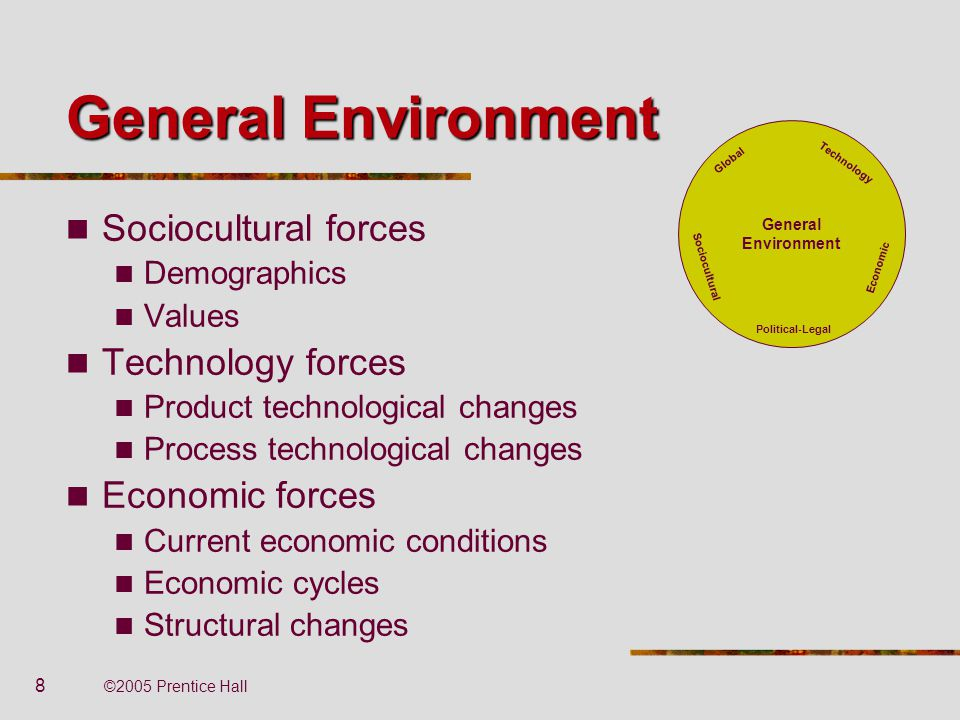 General Environment Sociocultural forces Technology forces