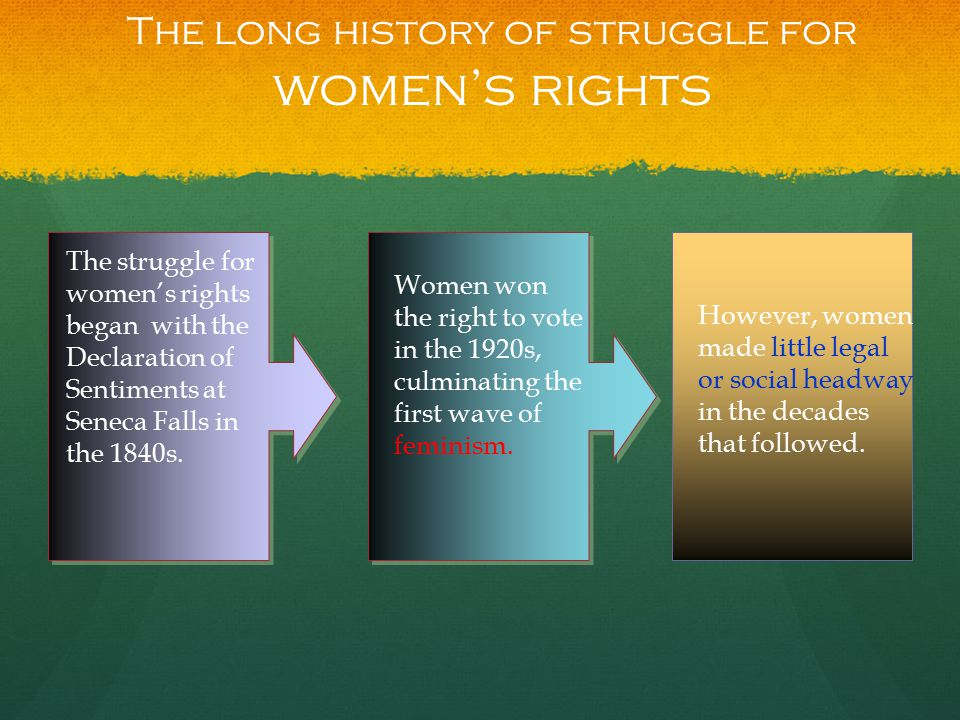 The long history of struggle for