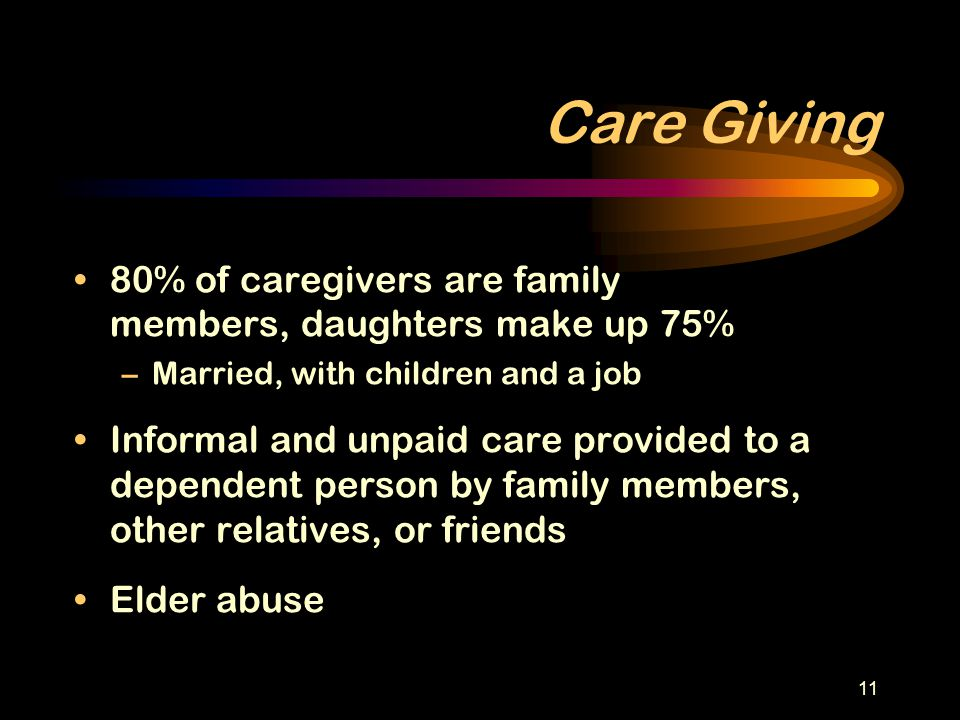 Care Giving 80% of caregivers are family members, daughters make up 75% Married, with children and a job.