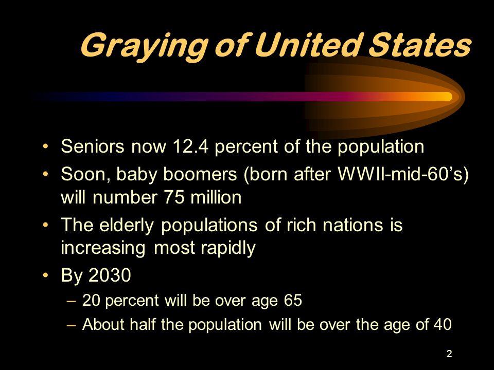 Graying of United States