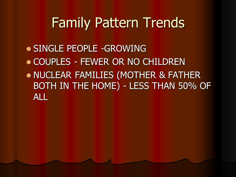 Family Pattern Trends SINGLE PEOPLE -GROWING