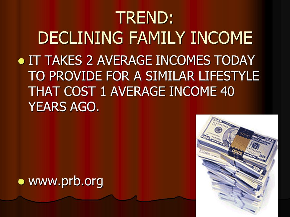 TREND: DECLINING FAMILY INCOME