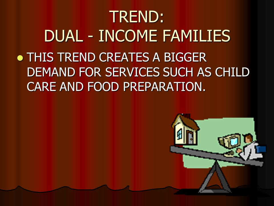 TREND: DUAL - INCOME FAMILIES