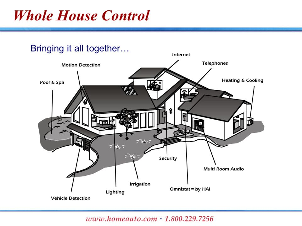 So what's the deal with home automation