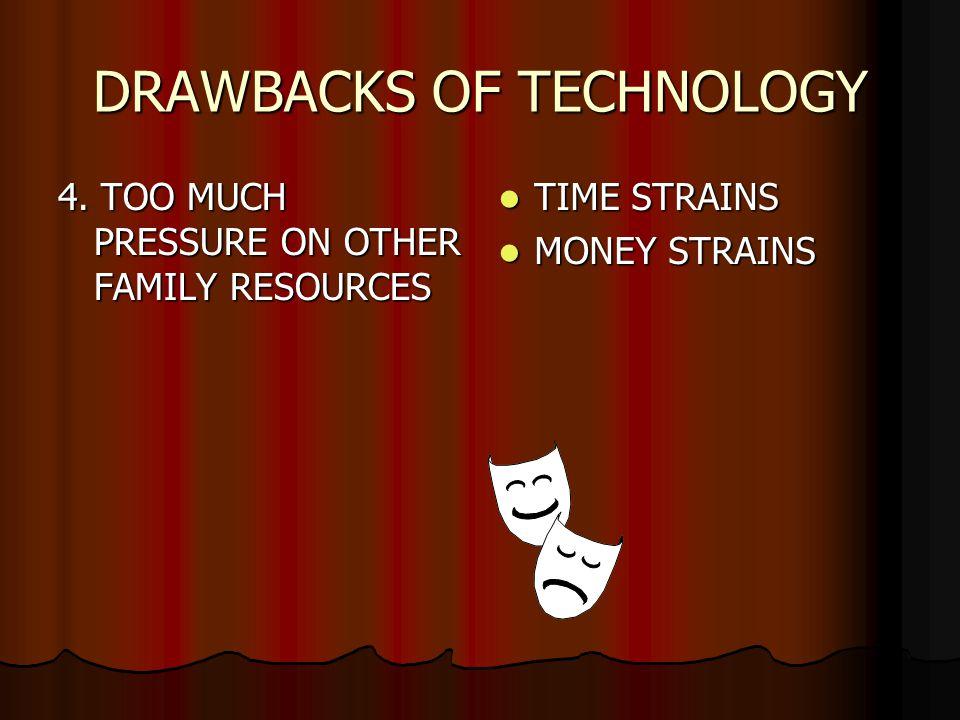 DRAWBACKS OF TECHNOLOGY