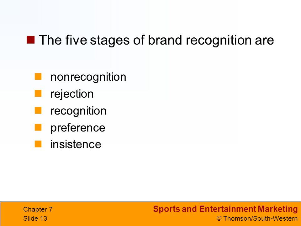 The five stages of brand recognition are