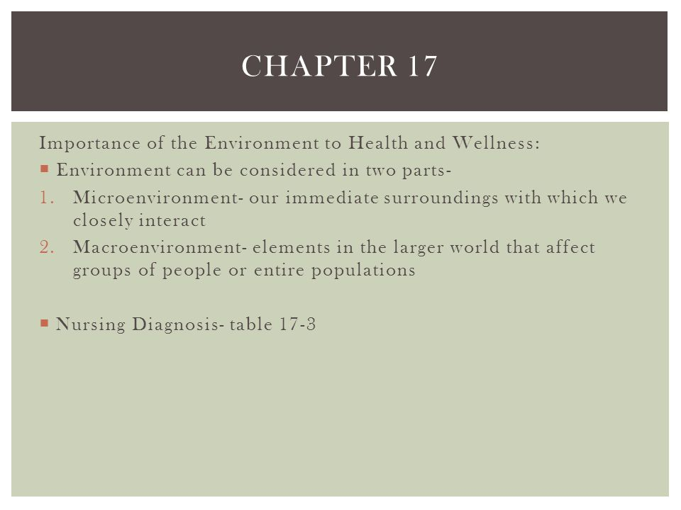 Chapter 17 Importance of the Environment to Health and Wellness: