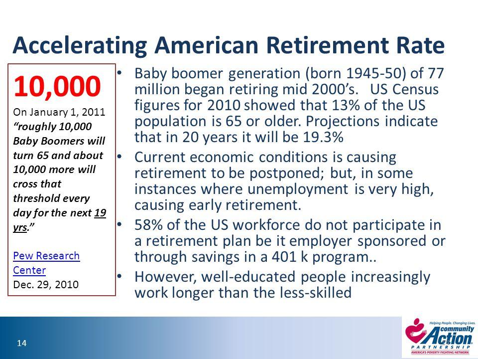 Accelerating American Retirement Rate