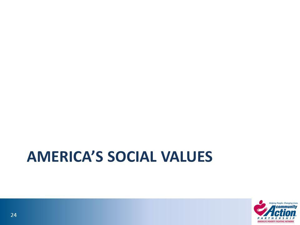 America's social values
