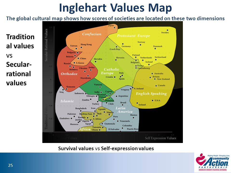 Inglehart Values Map The global cultural map shows how scores of societies are located on these two dimensions
