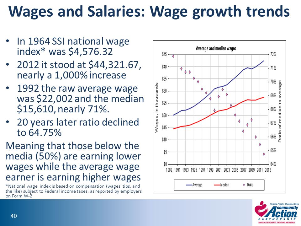 Wages and Salaries: Wage growth trends