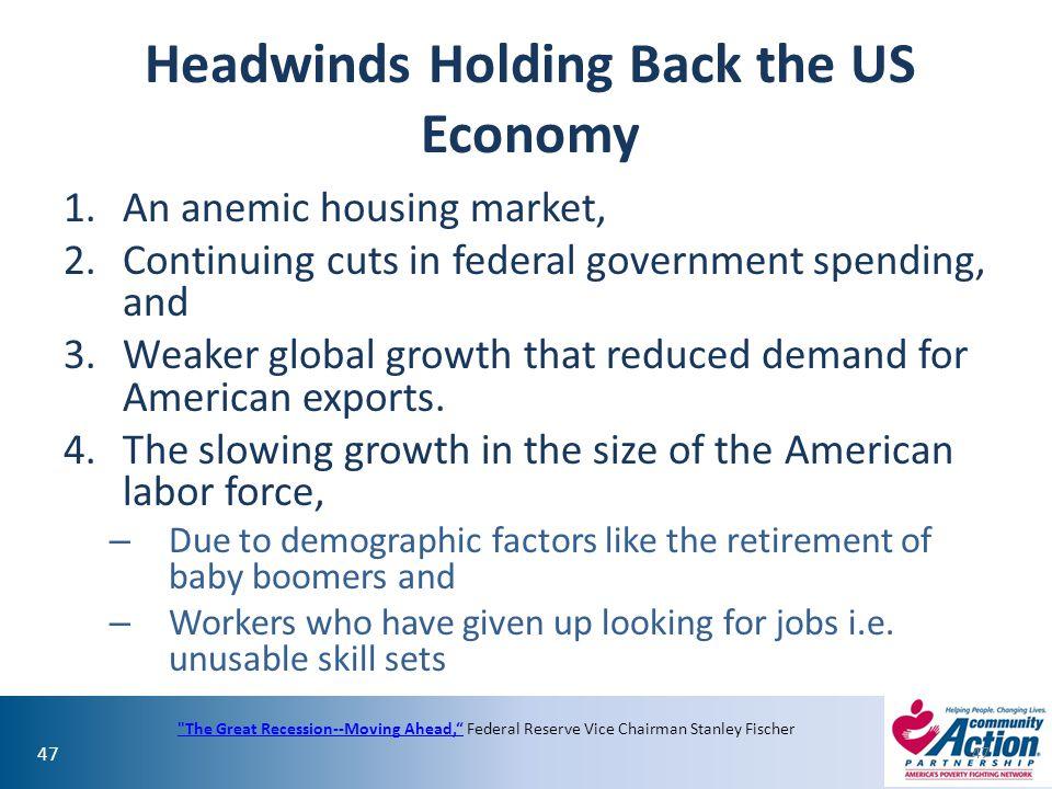 Headwinds Holding Back the US Economy