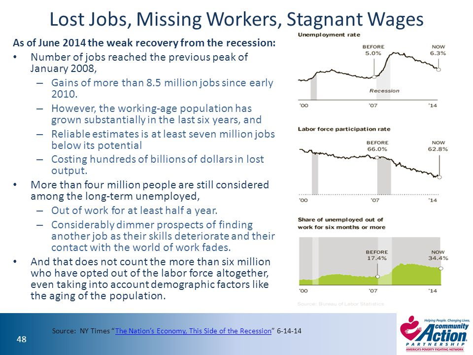 Lost Jobs, Missing Workers, Stagnant Wages