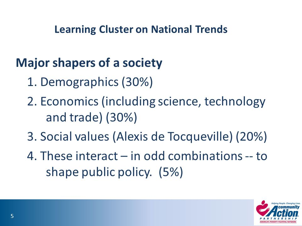 Learning Cluster on National Trends