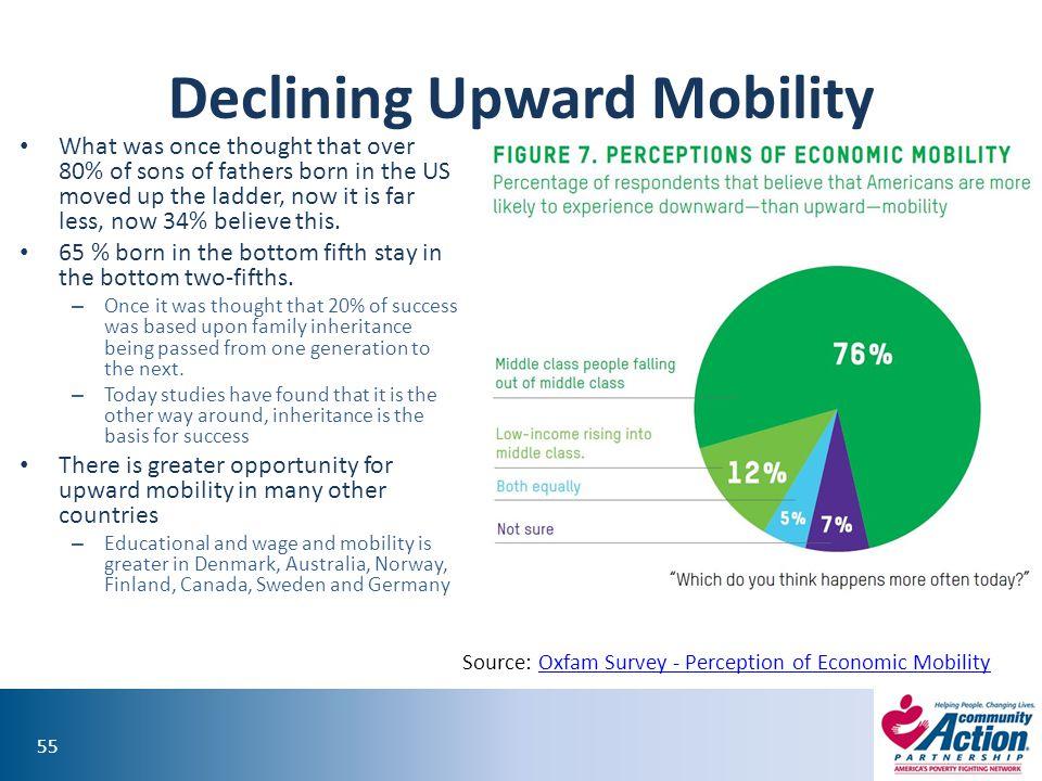 Declining Upward Mobility