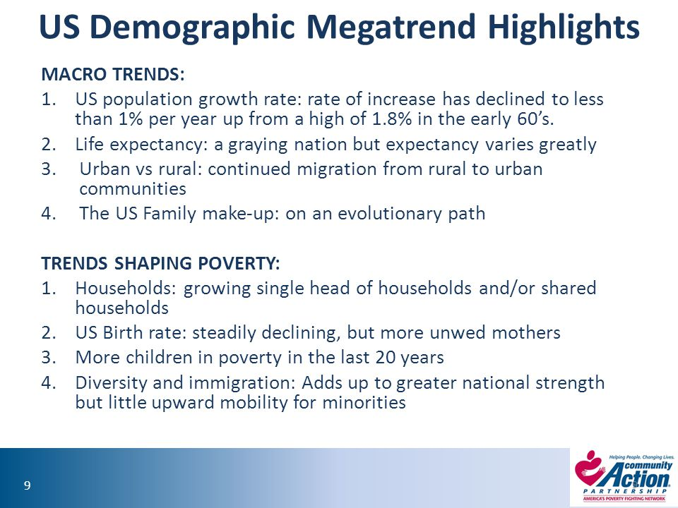 US Demographic Megatrend Highlights