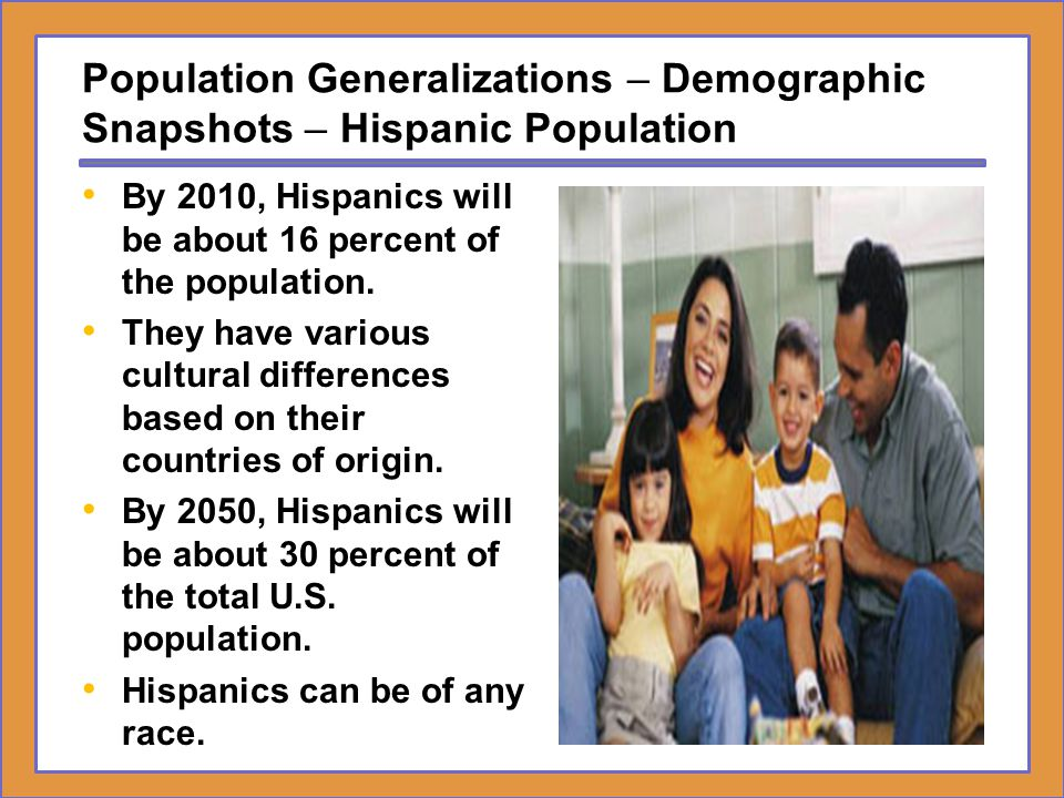 Population Generalizations – Demographic Snapshots – Hispanic Population