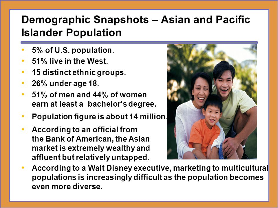 Demographic Snapshots – Asian and Pacific Islander Population