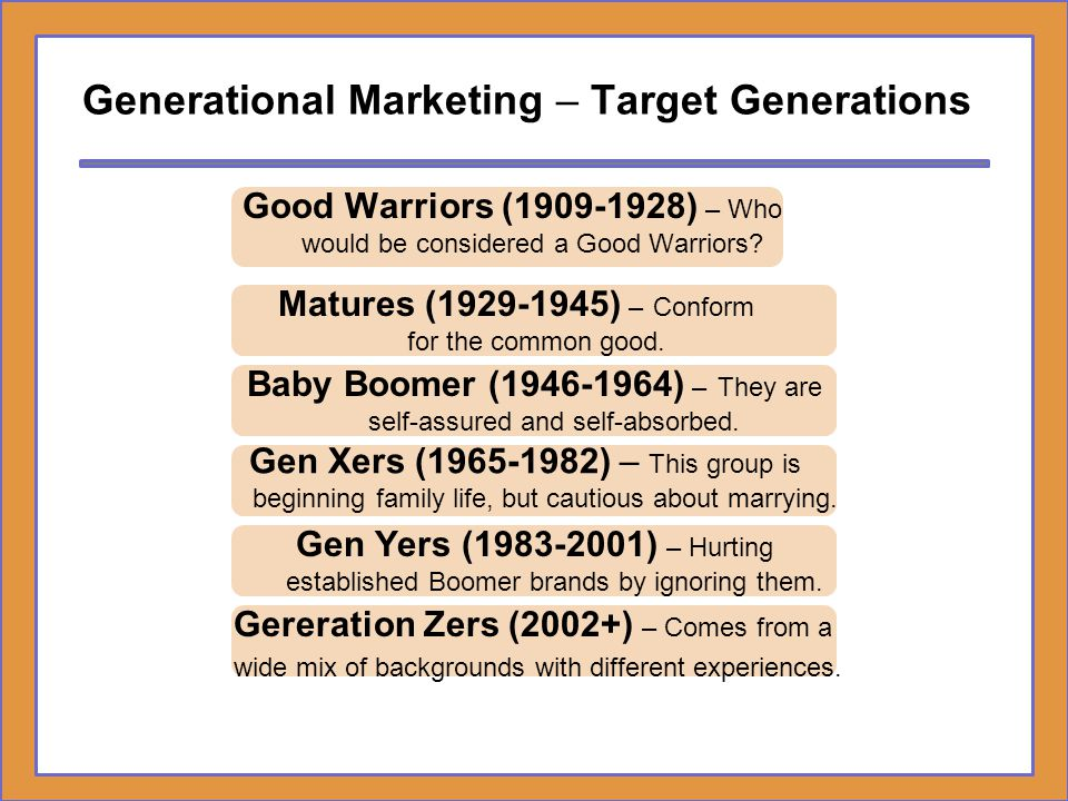 Generational Marketing – Target Generations
