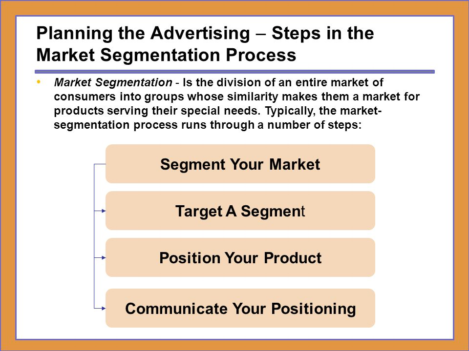 Planning the Advertising – Steps in the Market Segmentation Process