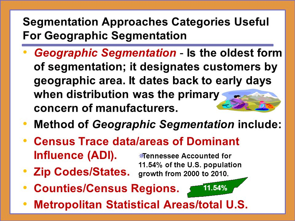 Segmentation Approaches Categories Useful For Geographic Segmentation