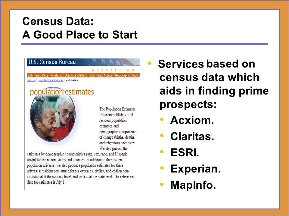 Census Data: A Good Place to Start