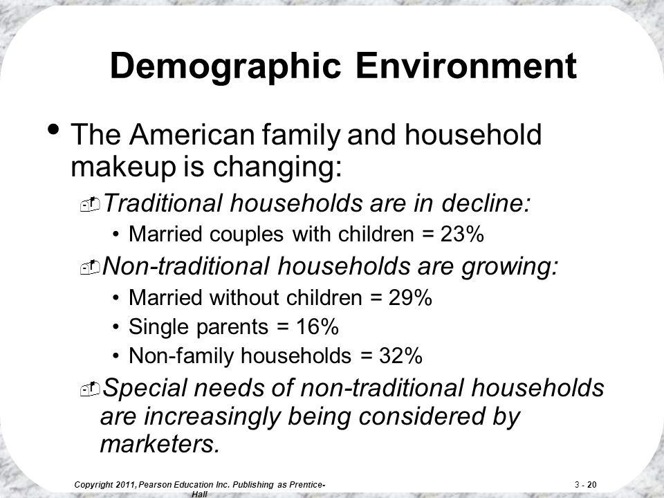 Demographic Environment